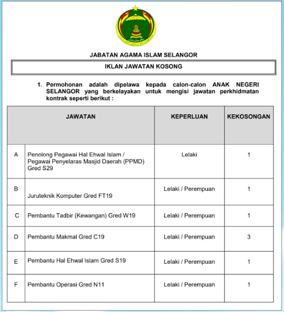 Jawatan Kosong Terkini di Jabatan Agama Islam Selangor (JAIS).