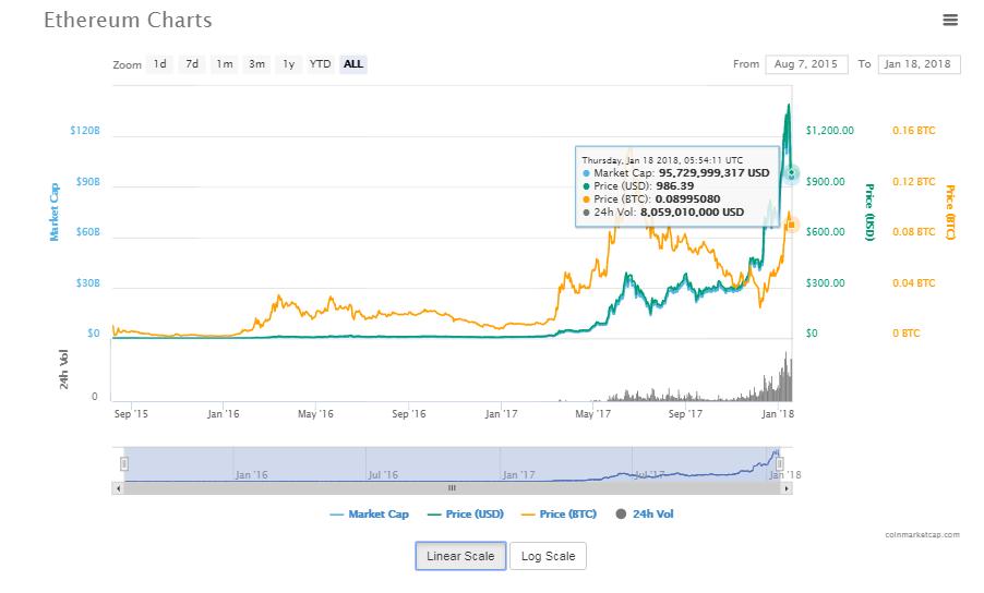 some ways to make money online iota crypto trading bot free