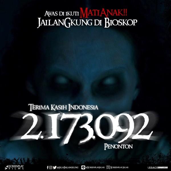 Film Jailangkung 2017