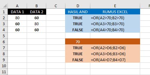 Contoh Rumus Excel OR