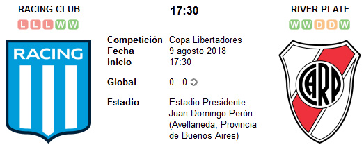 Racing Club vs River Plate en VIVO