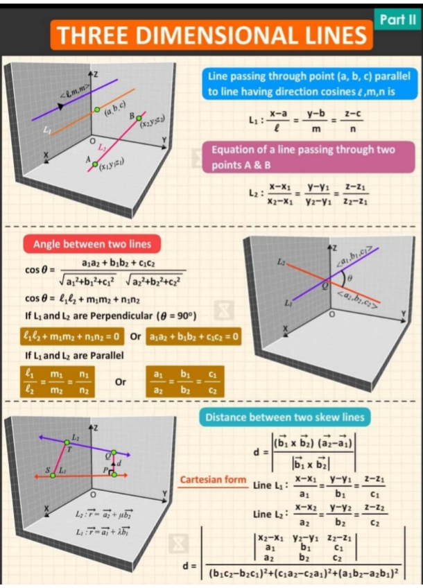 [PDF] Chapterwise Maths Revision Flash Cards For IIT JEE, Class 11, Class 12