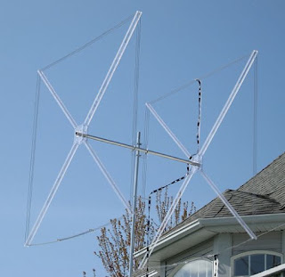 Ham Radio The Cubical Quad Aerial