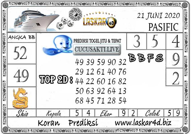 Prediksi Togel PASIFIC LASKAR4D 21 JUNI 2020