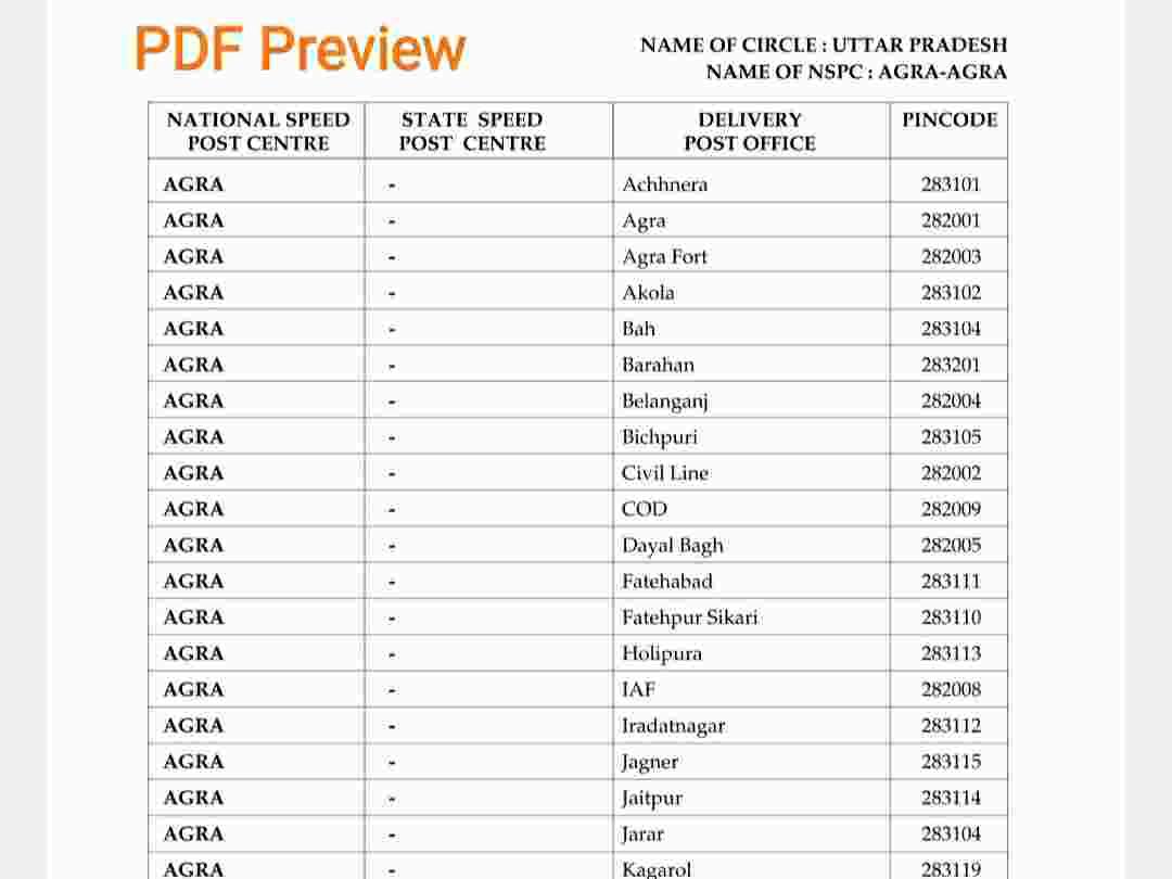 UP PIN code list PDF