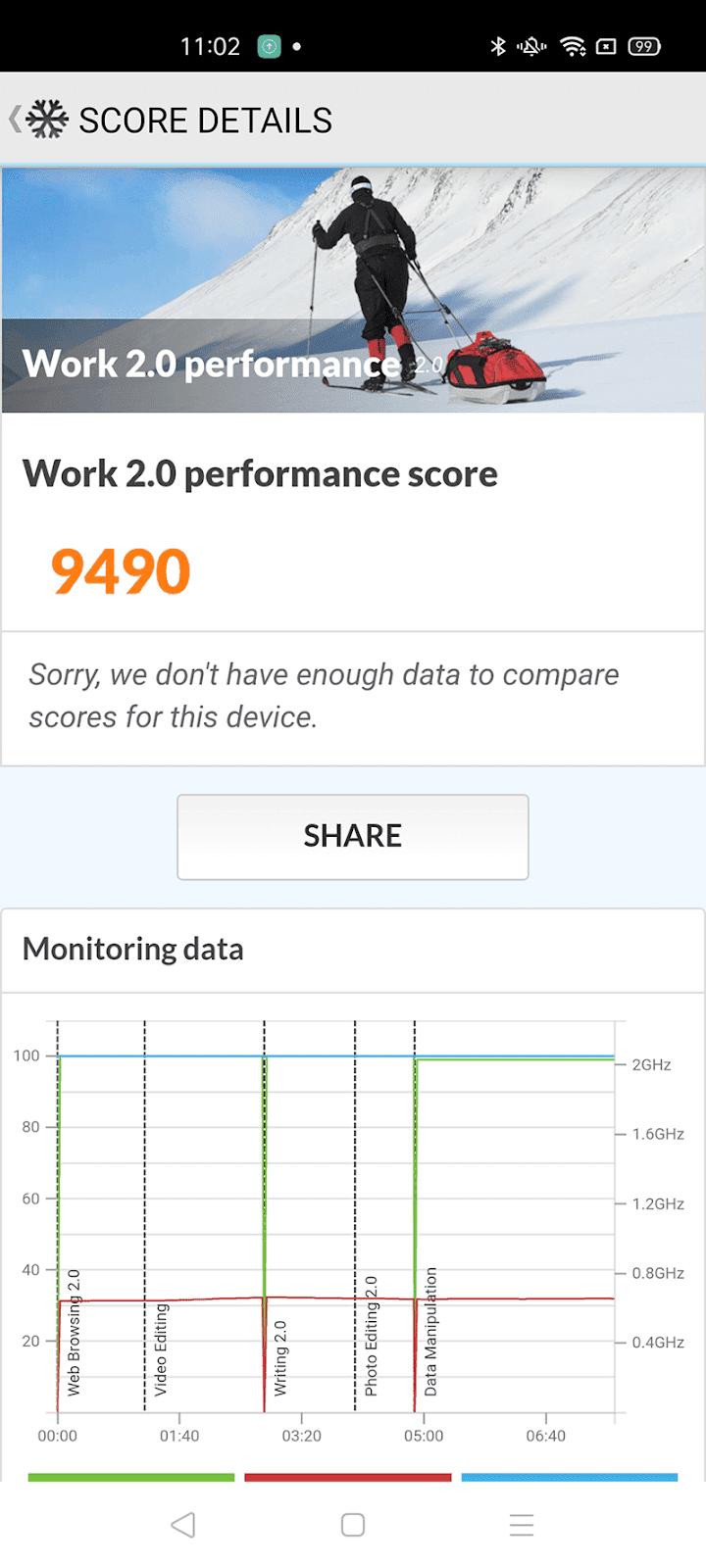 PCMark Work benchmark