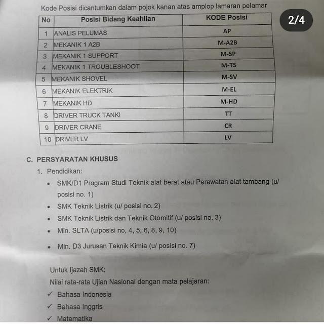 LOKER 10 POSISI PT BUKIT ASAM KREATIF 2021
