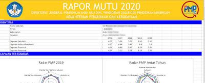 raport mutu PMP taun 2020