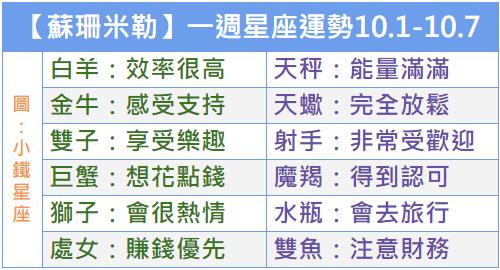 【蘇珊米勒】一週星座運勢10.1-10.7