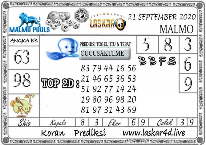 Prediksi Togel MALMO LASKAR4D 21 SEPTEMBER 2020