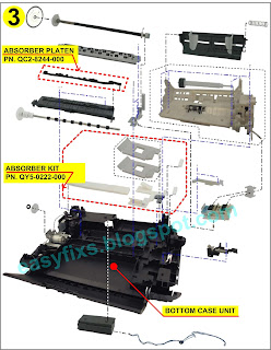 Replace the waste ink absorber kit for Canon Pixma MP280, MP282, MP287, MP288