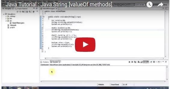 Java ee java tutorial java string valueof methods for Pool design pattern java