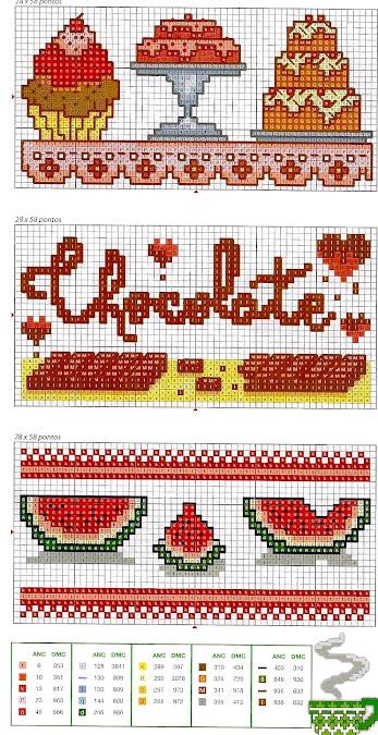 schemi per bordure da ricamare a punto croce-meloni e angurie