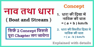 Boat and Stream Questions in Hindi