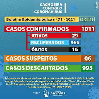 Imagem do Boletim Epidemiológico da covid-19 em  Cachoeira