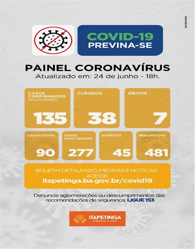Mais 3 casos de covid-19 são confirmados em Itapetinga