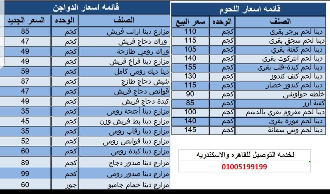عروض مزارع دينا فرع الصحراوى فقط من 29 مارس 2020 حتى نفاذ الكمية