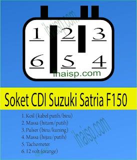 Soket CDI Suzuki Satria F150