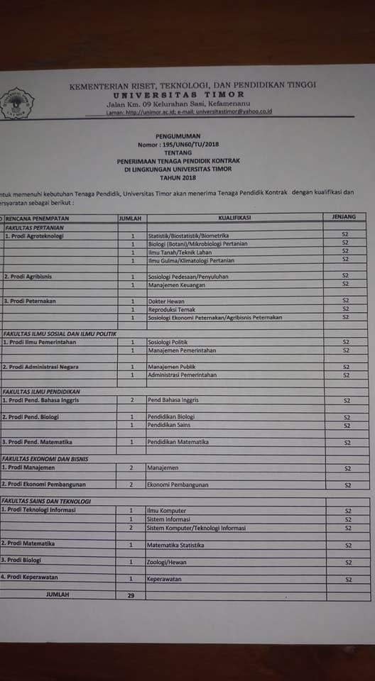 Lowongan 29 Dosen Universitas Timor (UNIMOR)