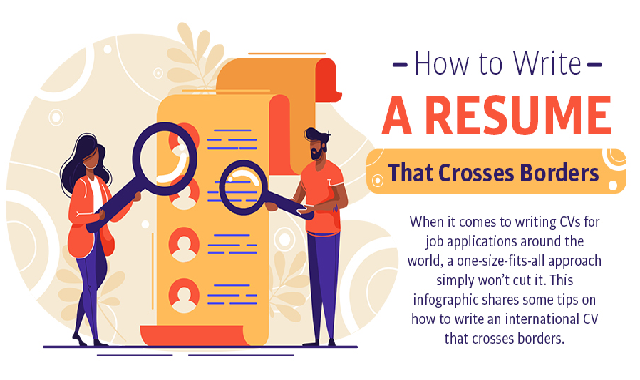 How To Write A Resume That Crosses Borders #infographic