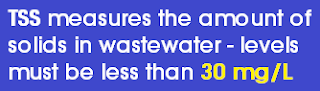 TSS is the amount of solids in wastewater