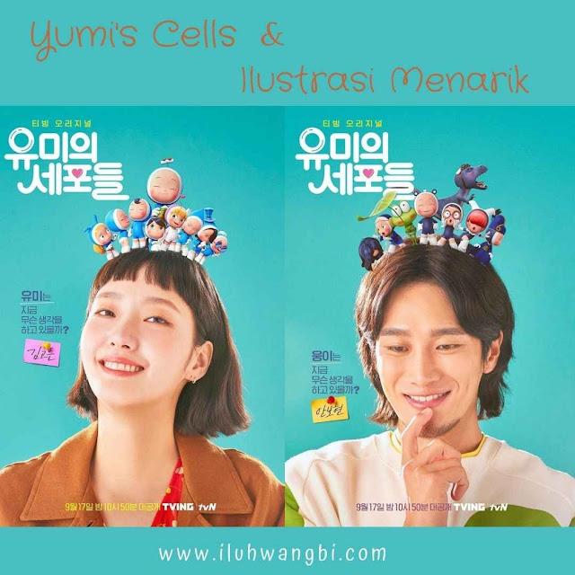 Review-drakor-yumi's cells