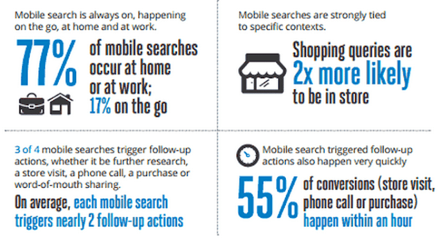 Mobile Device Searches