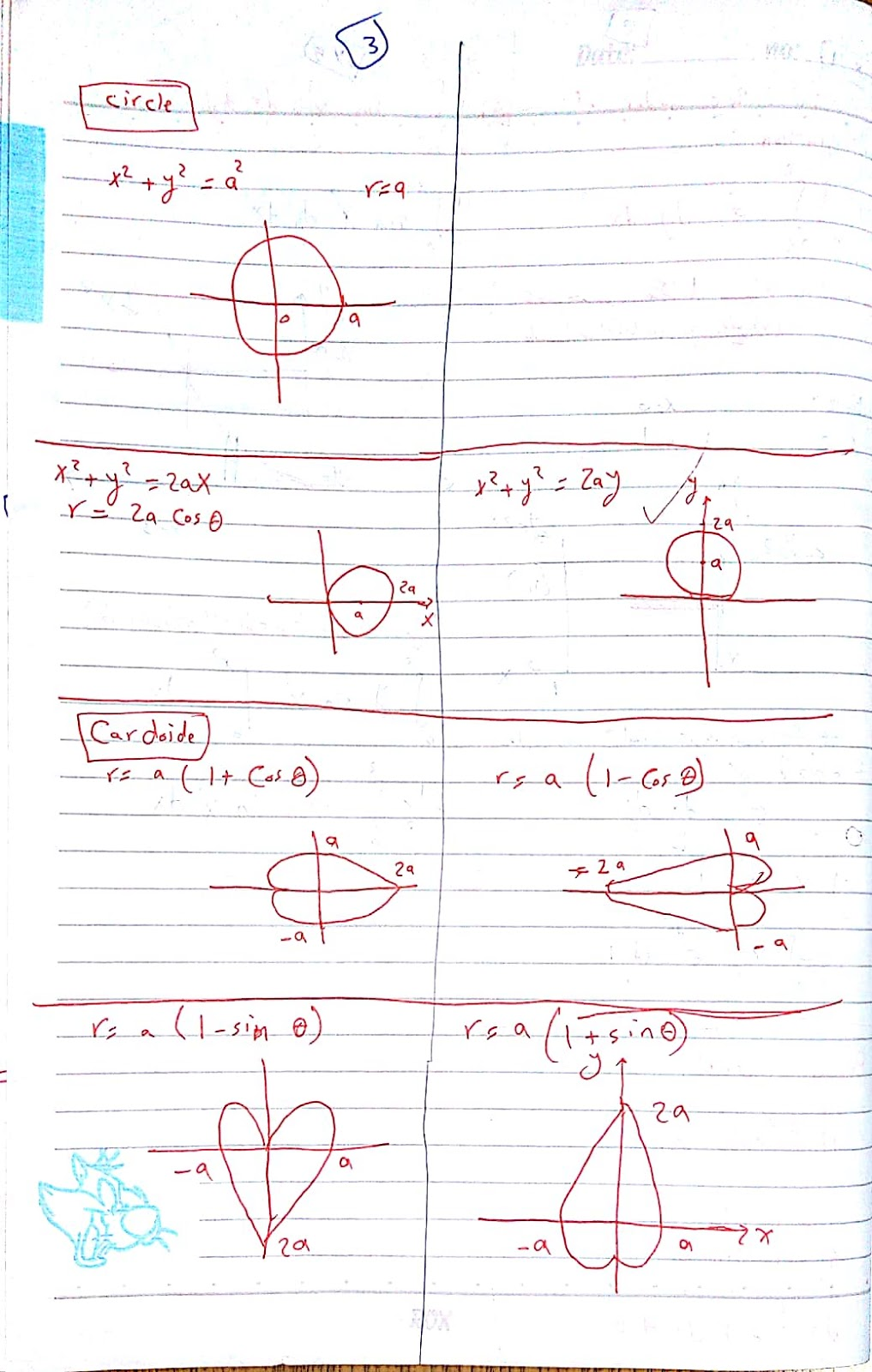 cardoid equation