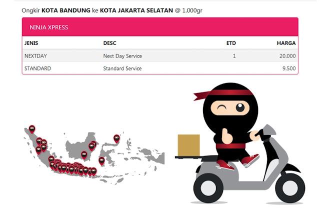 Paket Kilat Ninja Xpress