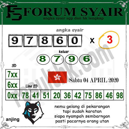 Prediksi HK Malam Ini Sabtu 04 April 2020 - Forum Syair HK