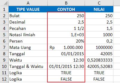 Tipe Data Value Excel