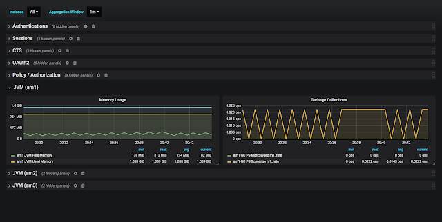 AM 6.0.0 Overview dashboard JVM section
