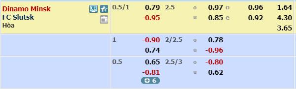 Nhận định FC Minsk vs FC Torpedo Zhodino, 18h00 ngày 2/5 (Vòng 7 - VĐQG Belarus)