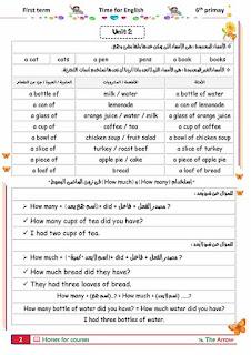 اقوى شرح جرامر للصف السادس الابتدائي الترم الاول 2020 للاستاذ صلاح عبد السلام
