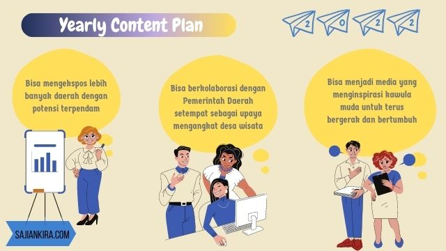 yearly-content-plan-blog