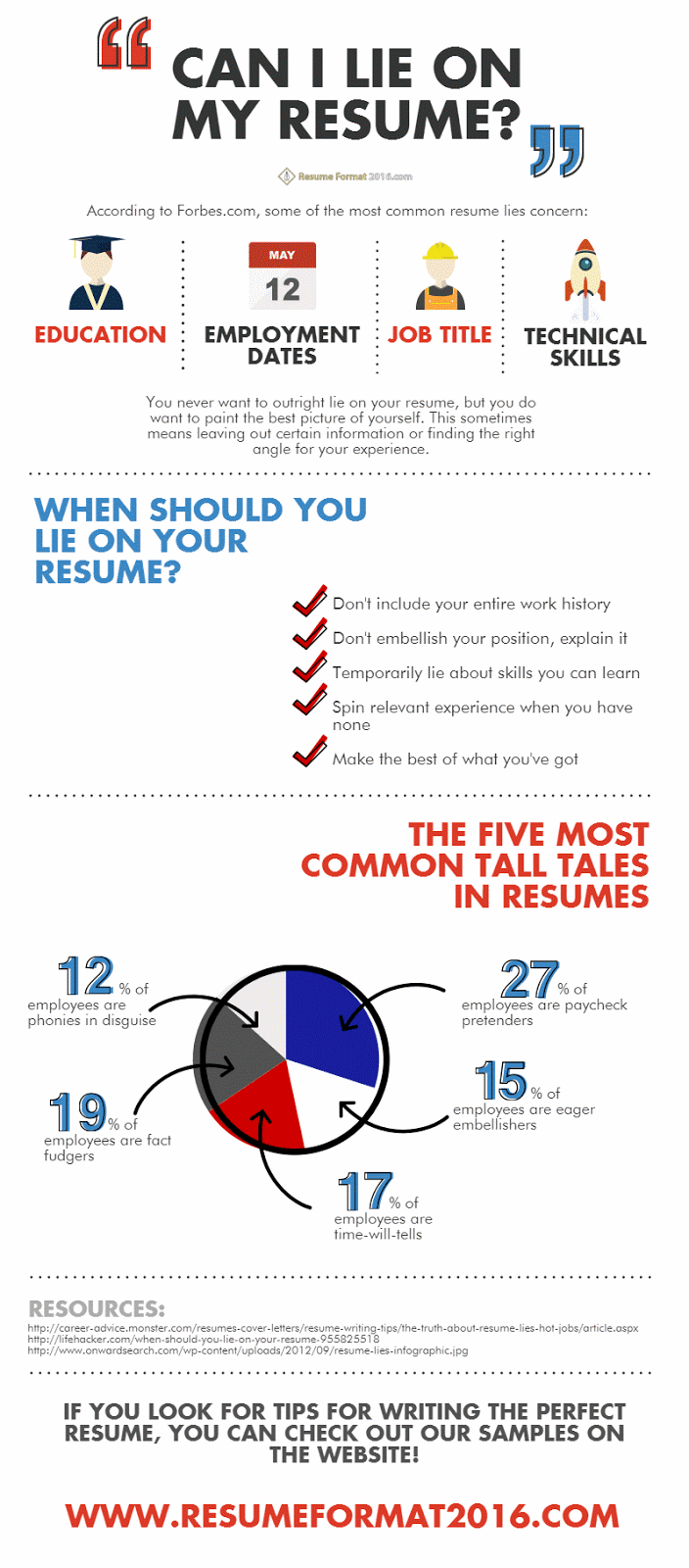 resume Can You Lie On A Resume can i lie on my resume why you shouldn t your visulattic infographics destination