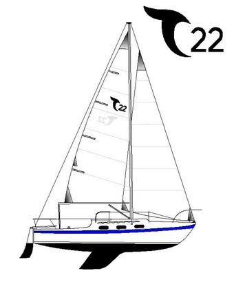 ESSA Sailing News & Race Results: February 2018