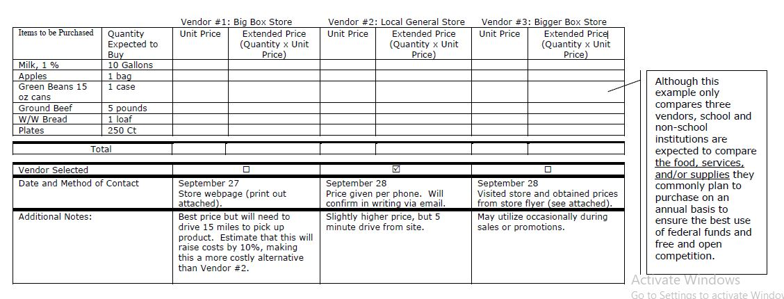 Small Purchase Informal Procurement Log