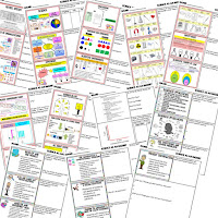 Science Inquiry Bellringers, Physical Science Warm-Ups, Science Warm-Ups, Science Inquiry Warm-Ups, Physical Science Bellwork, Science Bellwork, NGSS Bellwork, Science Bellringers