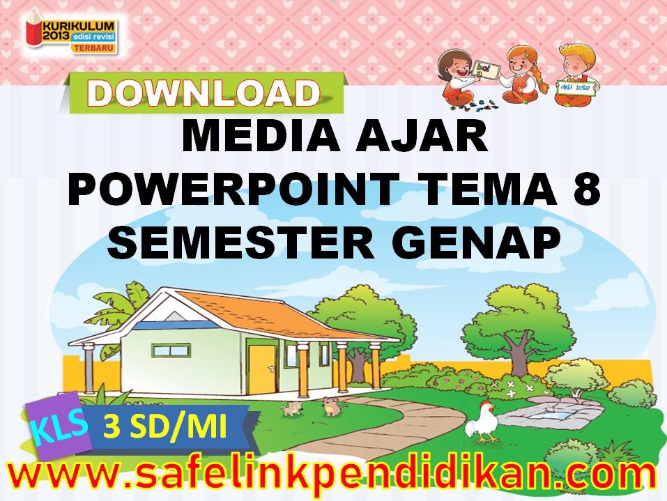 Media Ajar Powerpoint Tema 8 Subtema 1 2 3 4 Kelas 3