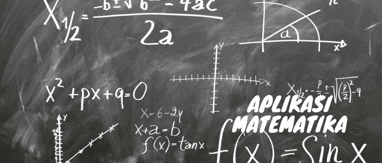 Aplikasi Matematika SMA