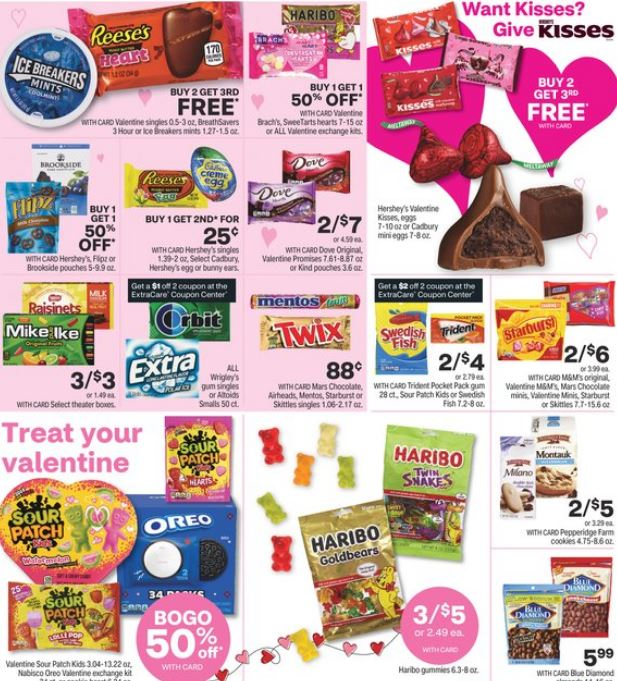 CVS Weekly Ad Preview 2/7-2/13