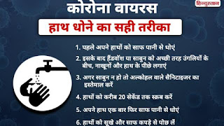 precautions of coronavirus in hindi