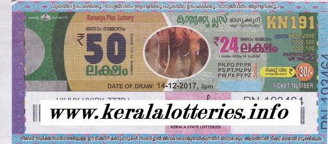 KARUNYA PLUS (KN-191) Lottery Result on December 14, 2017
