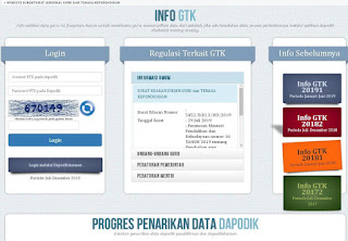 Cek Info GTK melalui Akun PTK Dapodik
