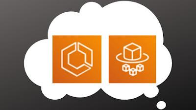 aws-fargate-ecs-masterclass-microservices-docker-cloudformation