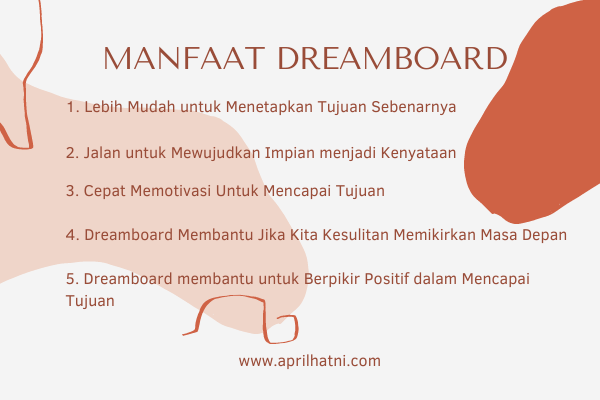 manfaat dreamboard