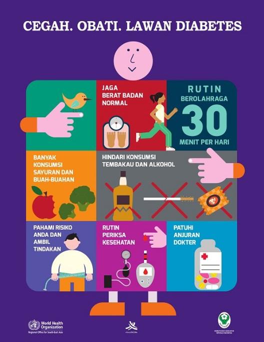 Contoh Pola Makan Sehat untuk Penderita Hipertensi