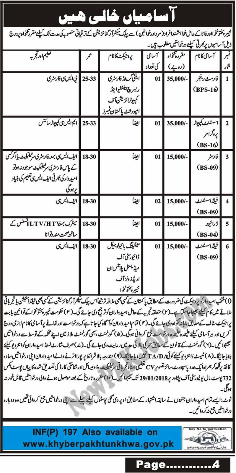 Latest Jobs for Men and Women of FATA and Khyber Pakhtunkhwa 16 Jan 2018