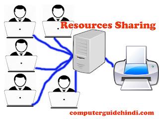Resource Sharing : रिसोर्स शेयरिंग